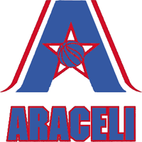 Logo Araceli Ardens