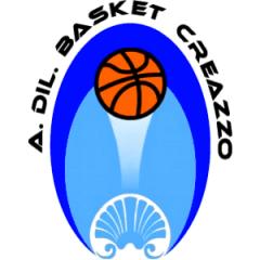 Logo Basket Creazzo