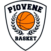 Logo Summano Basket