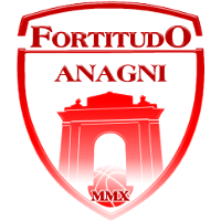 Logo Fortitudo Anagni Mmx