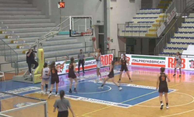 Dalla sofferenza al trionfo: le Pantere mettono la quinta contro Basket Roma
