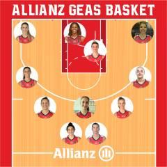 Allianz Geas, ecco il roster completo per la stagione 2020-21