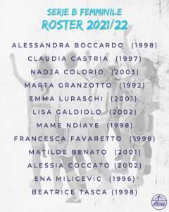 Serie B Femminile - Il roster 2021/22